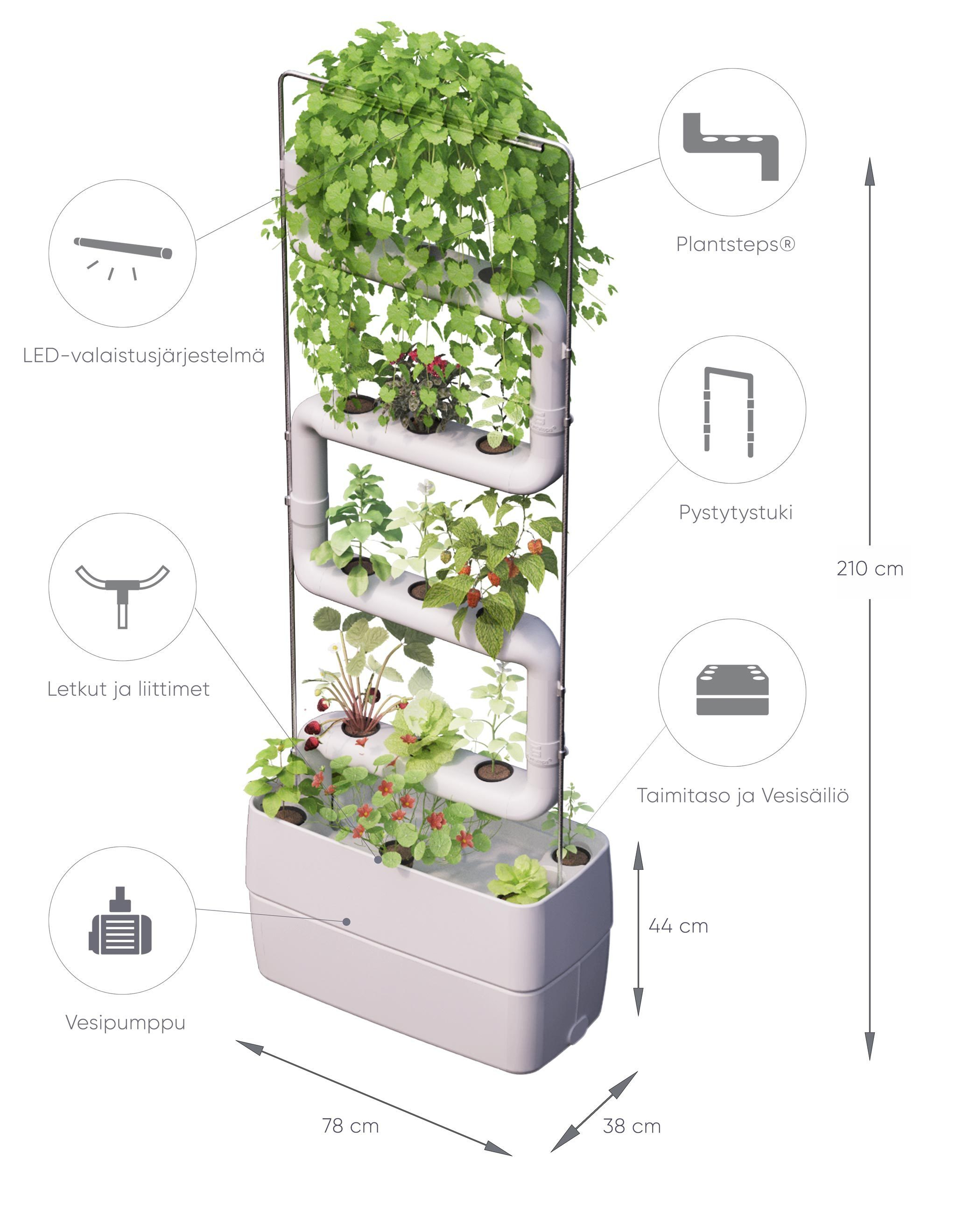 Supragarden The Vertical Hydroponic Garden System For Food Growing And Green Wall Air Cleaning Supragarden Is A New Kind Of Vertical Hydroponic Garden System For Homes And Offices Now It